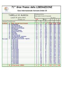 thumbnail of ROMA CRONOTABELLA
