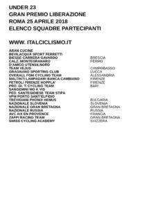 thumbnail of U23 GP LIBERAZIONE SQUADRE PARTECIPANTI