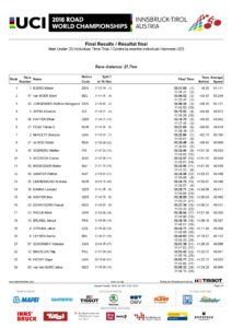 thumbnail of UNDER 23 TIME TRIAL RESULT