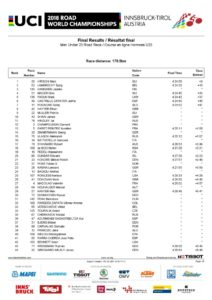 thumbnail of under 23 men road race result
