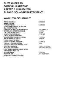 thumbnail of U23 GIRO DELLE VALLI ARETINE SQUADRE PARTECIPANTI EM PRODUCT