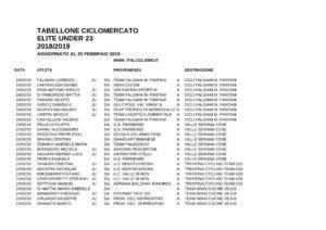 thumbnail of TABELLONE CICLOMERCATO U23 2019