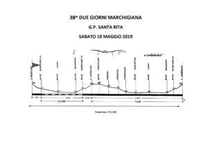 thumbnail of Altimetria 19-05-2019 GRAN PREMIO SANTA RITA 2019