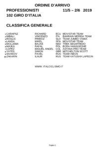 thumbnail of XGSVAA GIRO ITALIA 2019 ORDINE ARRIVO NSHSXYGSYAAAAAA