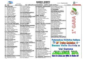 thumbnail of VOLANTINO ISCRITTI ELENCO ISCRITTI GUAZZORA GUAZZORESE 2019 CIRCUITO