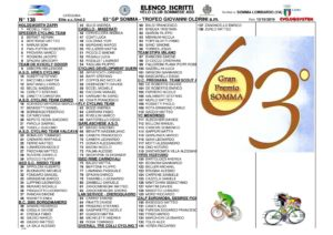 thumbnail of ELENCO ISCRITTI GP SOMMA 2019 VOLANTINO ISCRITTI