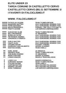 thumbnail of U23 TARGA COMUNE CASTELLETTO CERVO 2019 FAVORITI ITALCICLISMO