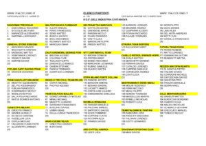 thumbnail of U23 GP INDUS CIVITANOVA MARCHE ELENCO PARTENTI 2020 EM PRODUCT