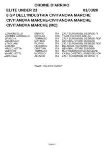 thumbnail of XCIBSX CIVITANOVA MARCHE GP INDUSTRIA UNDER 23 ORDINE ARRIVO 2020 BXSXSFXXTS