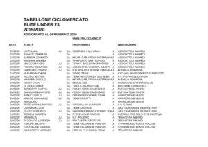 thumbnail of XTABEZZLAXALONE CICAAZLOMEAARCAAATO U23 2019 2020