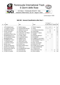 thumbnail of 3 Classifica generale day 3