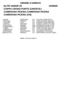 thumbnail of X ORDINE ARRIVO 2020 COPPA CRONO PORTE GAROFOLI BXSGXSG
