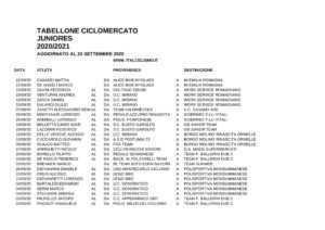 thumbnail of XCTABELLOCDCDNE CICDEWLOMERCATO JUWDSNIORES SW020 CDC1