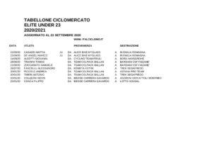 thumbnail of XCTXCABELLOCDCNE CICEDLOMERCATDEDWO U23 DD020 2021DEEDD
