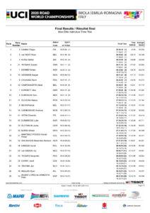 thumbnail of Results ORDINE ARRIVO CRONO INDIVIDUALE IMOLA 2020 MEN CAMPIOANTI DEL MONDO