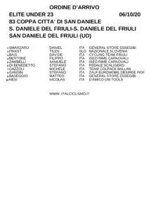 thumbnail of XC ORDINE ARRIVO COPPA CITTA DI SAN DANIELE 2020 HDXSX