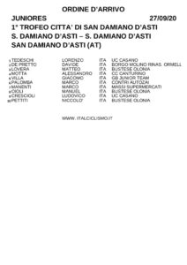 thumbnail of xc TROF CITTA SAN DAMIANO ASTI 2020 2020 – Copia