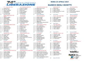 thumbnail of 2 UNDER 23 ELENCO ISCRITTI GRAN GP PREMIO LIBERAZIONE 2021