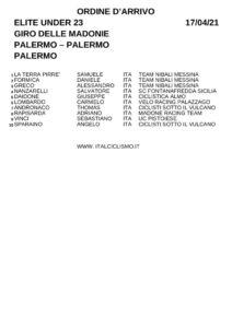 thumbnail of XC CRONO PALERMO GT676AYZAZA