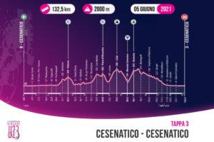 thumbnail of 3 TAPPA ALTIMETRIA GIRO ITALIA UNDER 23 U23 2021 CESENATICO CESENATICO