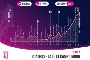 thumbnail of 7 TAPA ALTIMETRIA GIRO ITALIA UNDER 23 U23 2021 SONDRIO LANZADA DIGA DI CAMPO MORO
