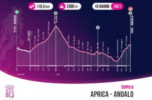thumbnail of 8 TAPPA ALTIMETRIA GIRO ITALIA UNDER 23 U23 2021 APRICA ANDALO