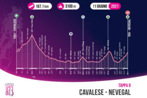 thumbnail of 9 TAPPA ALTIMETRIA GIRO ITALIA UNDER 23 U23 2021 CAVALESE NEVEGAL
