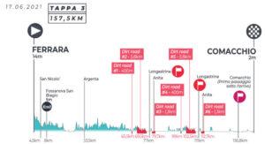 thumbnail of 3 TAPPA ALTIMETRIA ADRIATICA U IONICA RACE 2021 FERRARA COMACCHIO