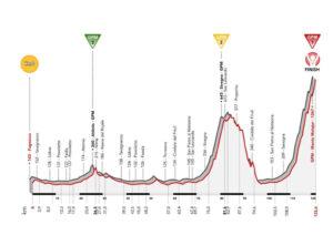 thumbnail of 9 TAPPA ALTIMETRIA GIRO ITALIA DONNE 2021 FELETTO UMBERTO MONTE MATAJUR