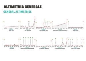 thumbnail of altimetria-generale-X GIRO ITALIA F DONNE 2021
