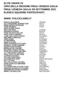 thumbnail of U23 GRI DEL FRIULI VENEZIA GIULIA 2021 SQUADRE PARTECIPANTI
