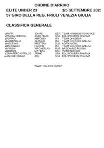 thumbnail of XC 2021 CLASSIFICA FINALE GIRO DEL FRIULI VENEZIA GIULIA 2021