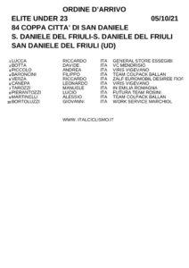 thumbnail of XCRTSXSN ORDINE ARRIVO COPPA CITTA DI SAN DANIELE 2021 DCDCCD