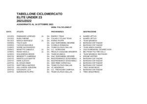 thumbnail of XCRTABELLSXUNDER23ONE CICLOXSSXSMERXXCATO U23 2021 2022XSSX